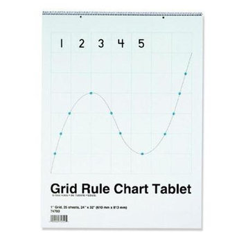 PACON CORPORATION PAC74700 GRID RULE CHART TABLET