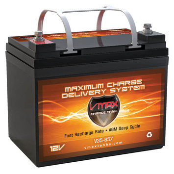 VMAX857 AGM Group U1 Deep Cycle Battery Replacement for A-BEC Targa 14