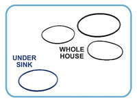 OmniFilter K4 Replacement O-Rings for Under Sink