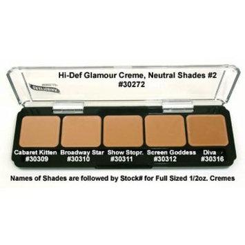 HD High-Definition Glamour Creme Palette, Neutral #2