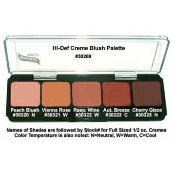 HD High-Definition Glamour Creme Palette, Blush