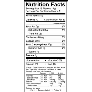Sathers Burnt Peanuts Hard Candy 2-1/2 oz. (Pack of 12)