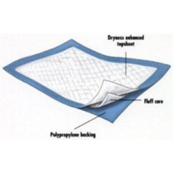 Pastel 23X36 Blue Absorbent Disposable Underpads Pads chux 23 x 36 ,PK/150