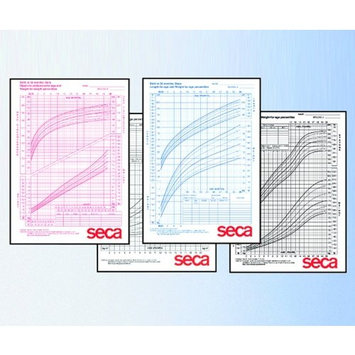 Seca 406G Growth Charts-Girls, 2-20 years (pack of 100)