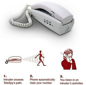 TELESPY TELEPHONE MOTION SENSOR ALARM SECURITY INTRUDER