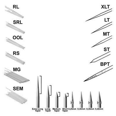 Tattoo Needles Sterile Disposable 50pcs ((3RL) 1203RL)