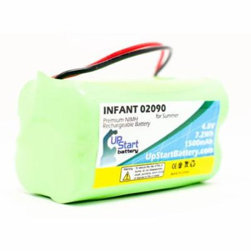 Battery - Replacement for Summer Infant Baby Monitor Battery