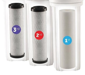 Aqualutio Water Systems FILTER-SET Water Ultimate Pre-Filter Set 3-Stage Replacement Pre-Filter Set, Includes 1 sediment and 2 carbon block filters to protect and extend the life of the RO system