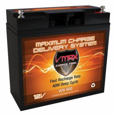 V20-600 AGM Group 1/2 U1 Deep Cycle Battery Replacement for Careline Al Mini II DLX MN4900 12V 20Ah Wheelchair Battery