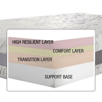 Comfort Magic 12 Inch De Novo Deluxe Memory Foam Mattress [bed size-twin]