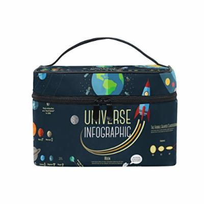 Portable Travel Makeup Cosmetic Bag Universe Solar System Planets Comparison Durable Toiletry Organizer Train Case for Women Girls
