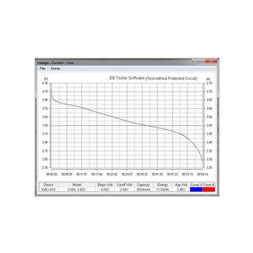 EASTSHINE E35U 3500mAh 10A Flat Top 3.7V 12.9Wh 18650 Rechargeable Li-ion Battery for High Drain Devices, 2Packs [2Pack E35U]