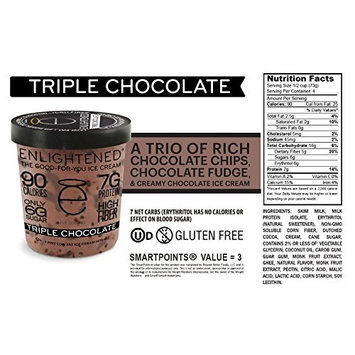 Enlightened - The Good For You Ice Cream, High Protein-Low Sugar-High Fiber-Low Fat, Triple Chocolate, Pint (4 Count)