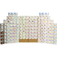 Augason Farms Deluxe 1 Person, 1 Year, Emergency Food Storage Kit