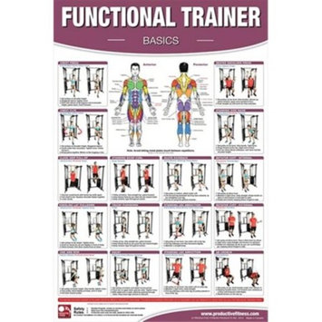 Productive Fitness CFTBP Functional Trainer - Basic - Paper