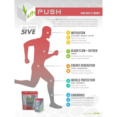 PUSH Pre-Workout Powder (Fruit Punch) by SFH | Best Tasting 5g BCAA's for Muscle Repair | Non-Dairy, No Artificial Flavors, Colors, or Sweeteners (Fruit Punch, Bag)