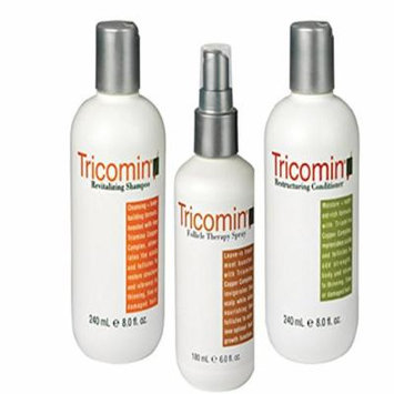 Tricomin TricoPack I, Hair Care 1 set