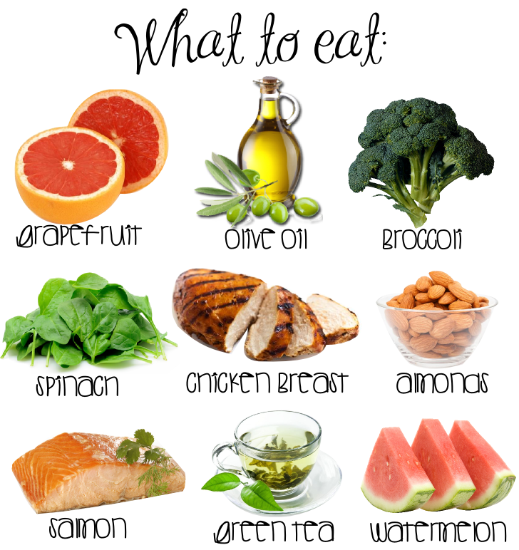 food for abs