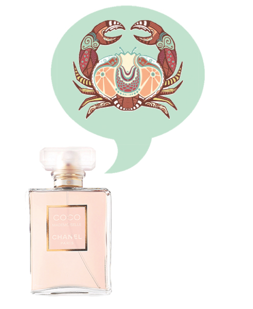 Cancer Fragrance Horoscope - Chanel Coco Mademoiselle