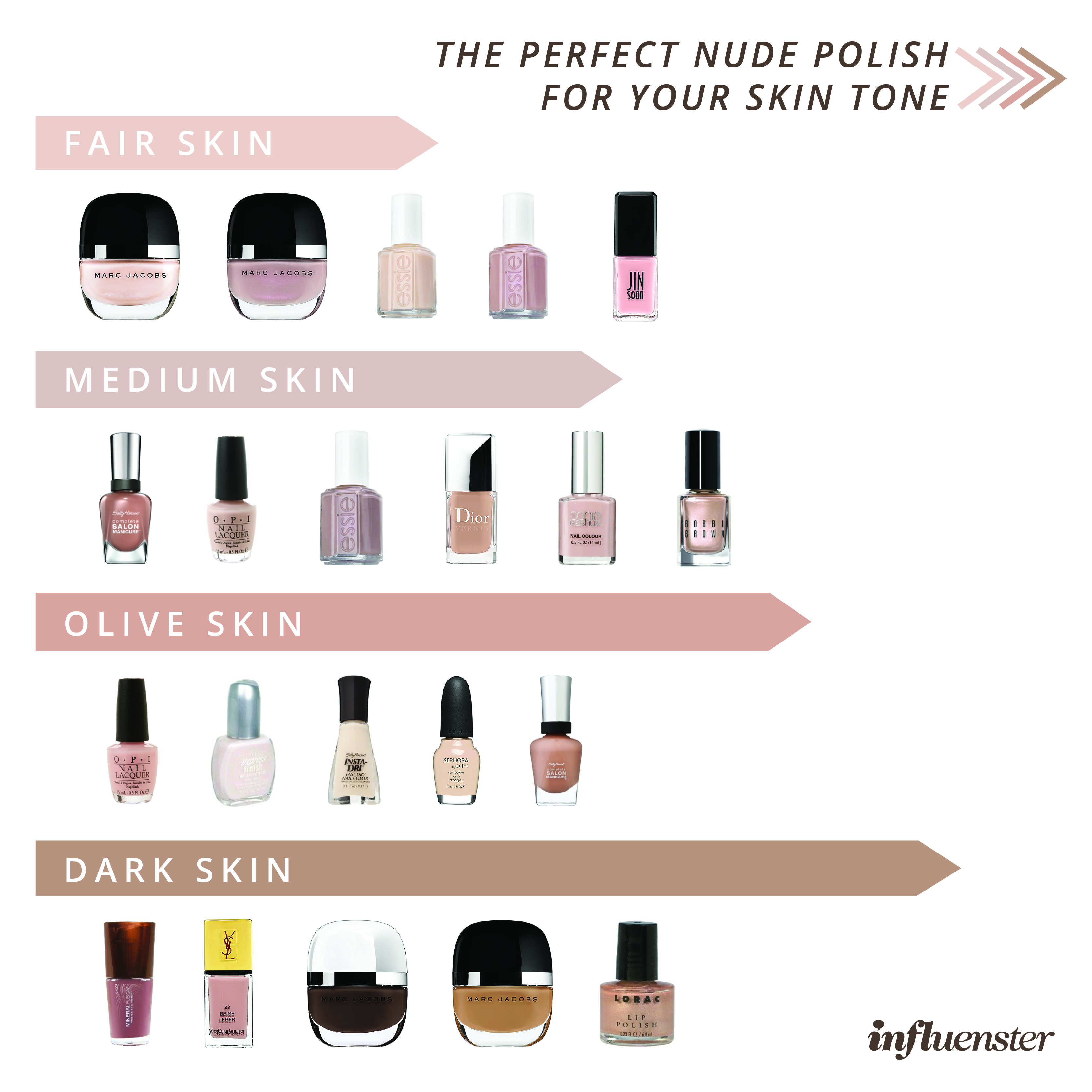 Nude Nail Polish by Skin Tone