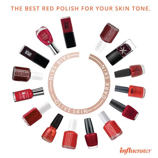 Best Red Polish for Your Skin Tone