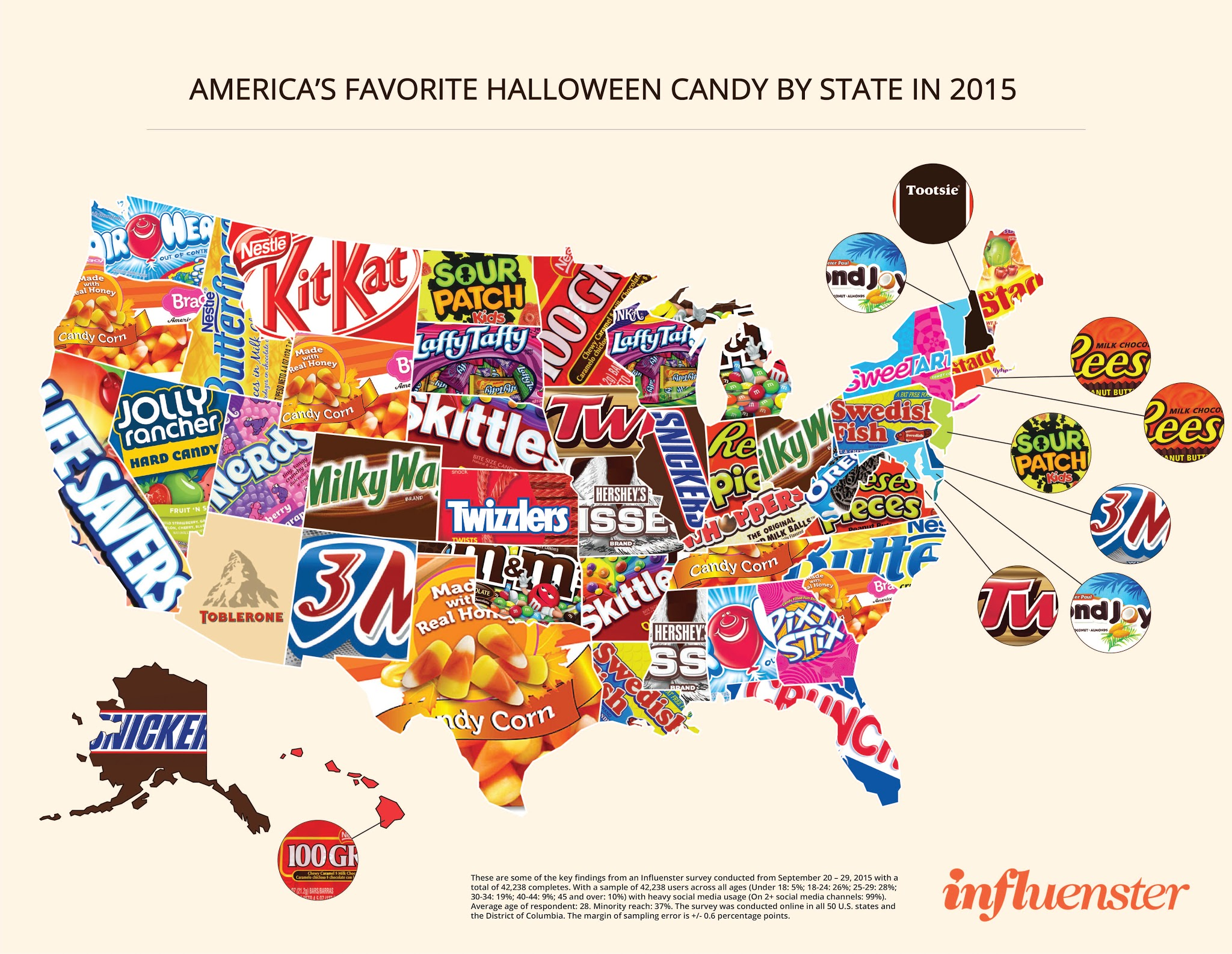 Influenster Halloween Candy Map 2015
