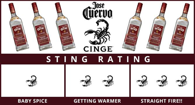 Jose Cuervo Cinge Sting Rating