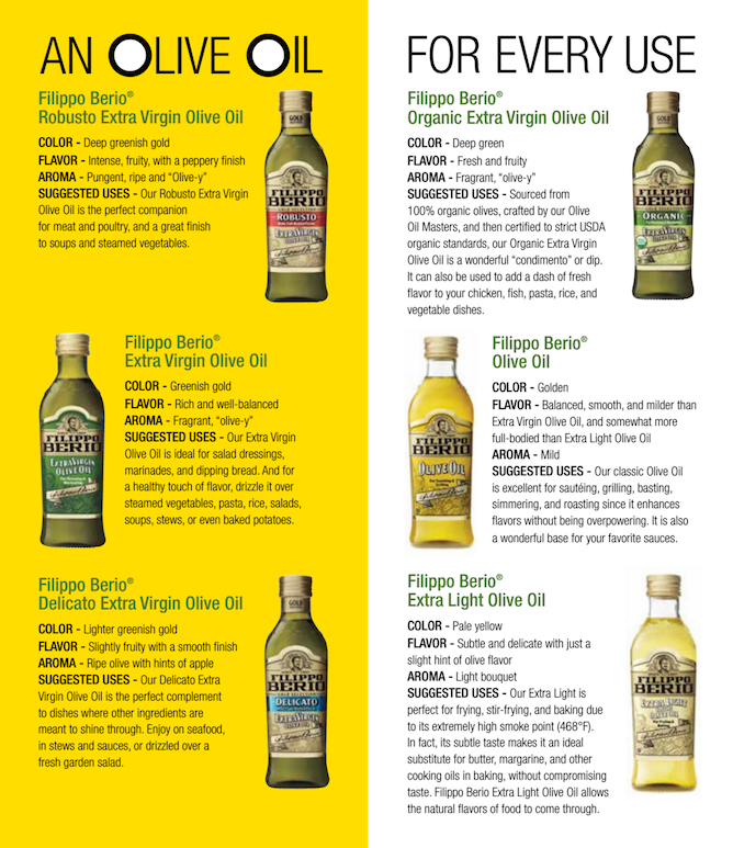 Guide to Filippo Berio Olive Oil