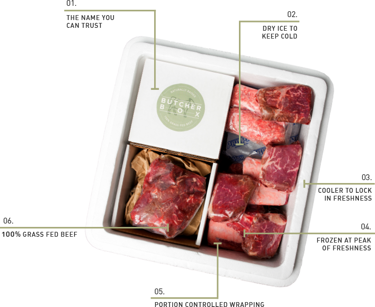 Inside a Butcher Box